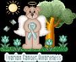 Awareness12