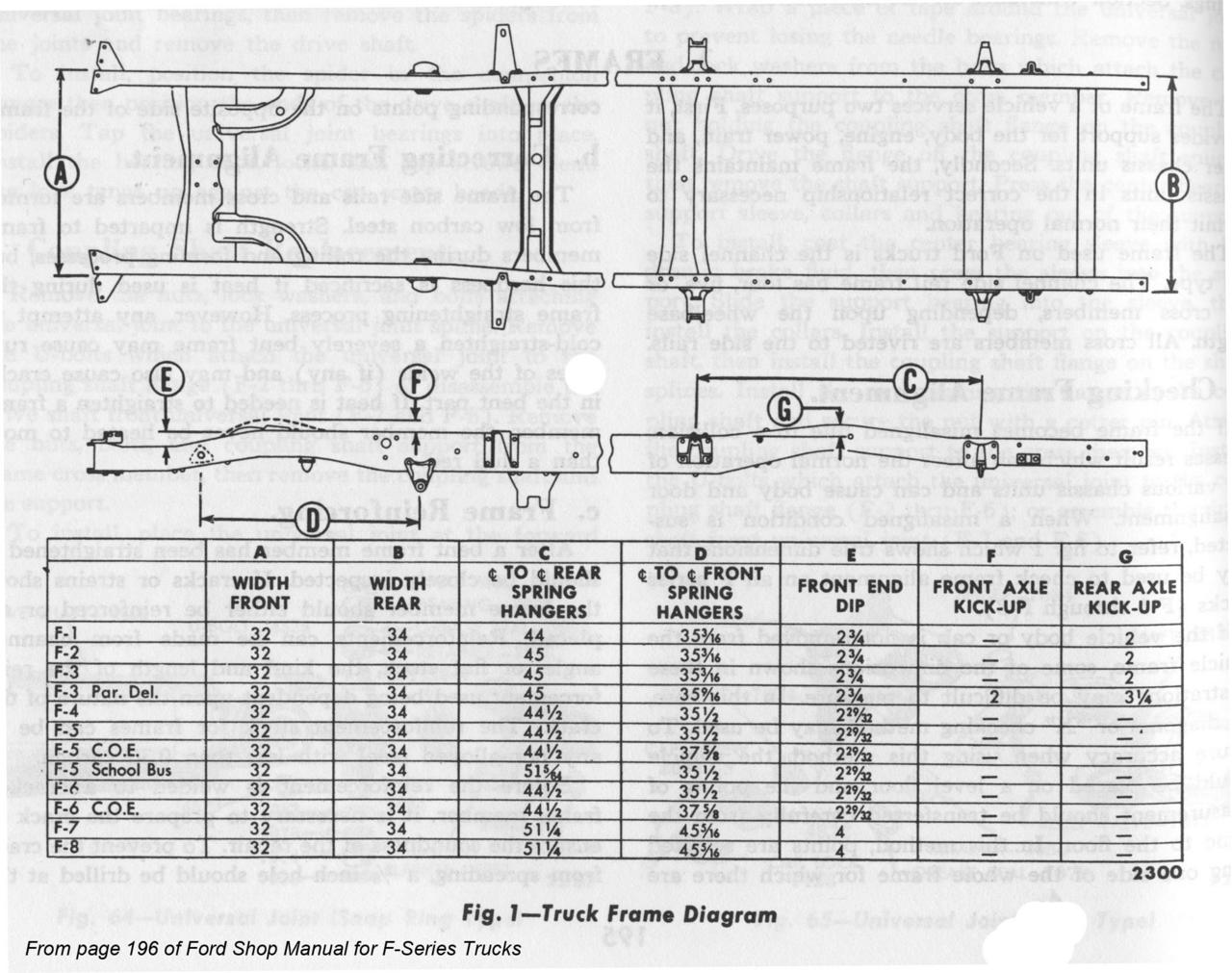 Photo 49 51 Chassis Dimensions 1951 Ford F1 Album