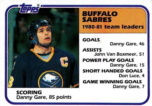 1981-82 Topps #47 (1)