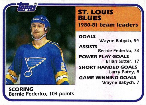 1981-82 Topps #62 (1)
