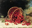 Still Life with Cherries in a Basket [undated]